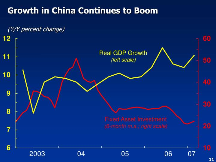 Growth in China Continues to Boom
