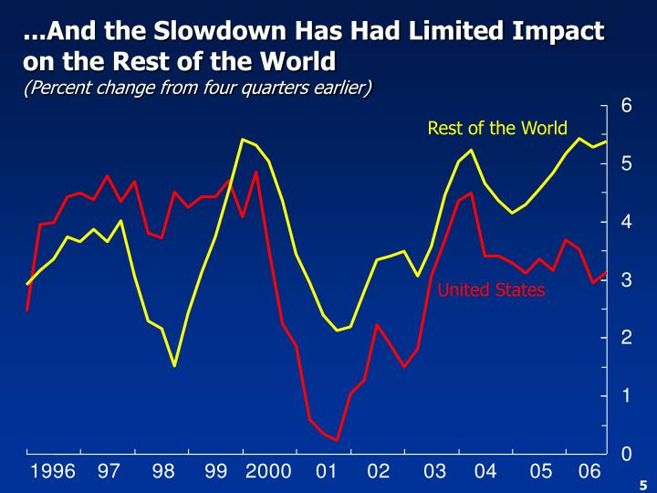 ...And the Slowdown Has Had Limited Impact on the Rest of the World