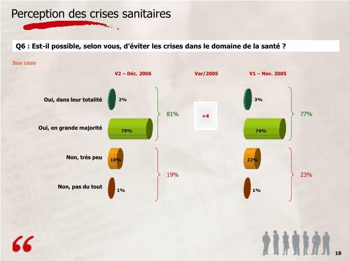 Perception des crises sanitaires