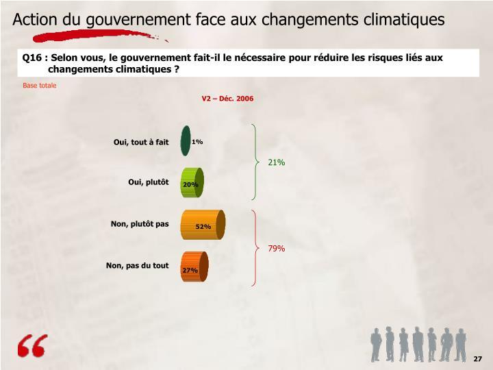 Action du gouvernement face aux changements climatiques