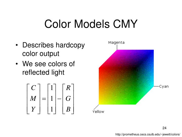 Color Models CMY