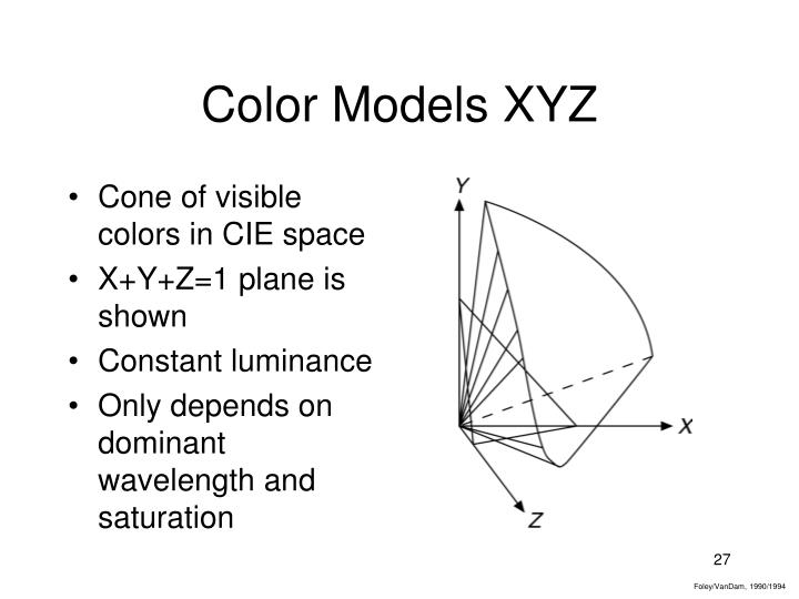 Color Models XYZ