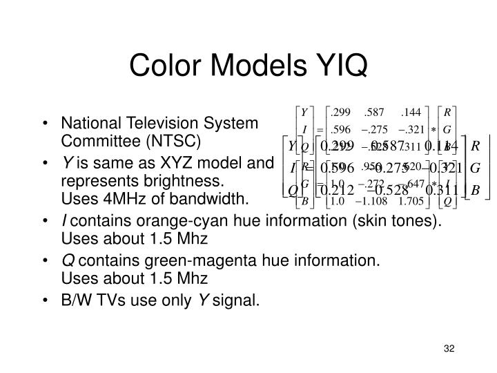 Color Models YIQ