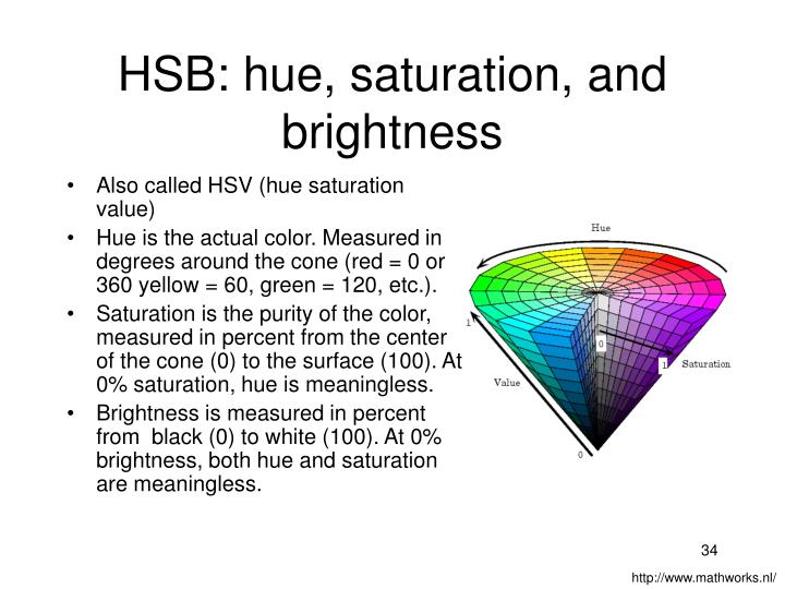 HSB: hue, saturation, and brightness