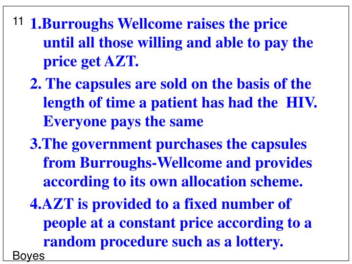 1.Burroughs Wellcome raises the price until all those willing and able to pay the price get AZT.