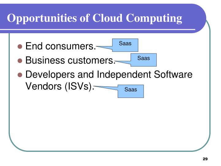 Opportunities of Cloud Computing