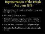 representation of the people act june 1918