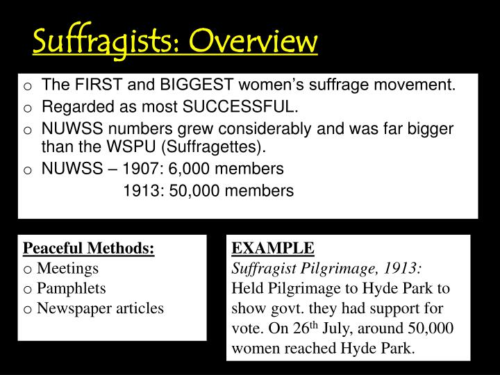 Suffragists: Overview