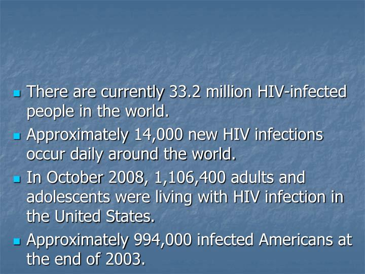 There are currently 33.2 million HIV-infected people in the world.