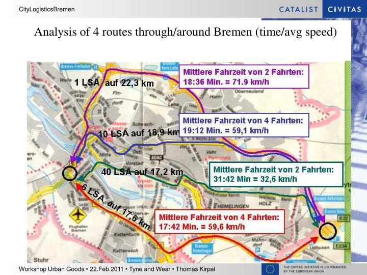 Analysis of 4 routes through/around Bremen (time/avg speed)