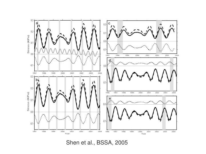Shen et al., BSSA, 2005