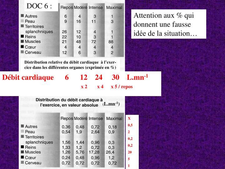 DOC 6 :