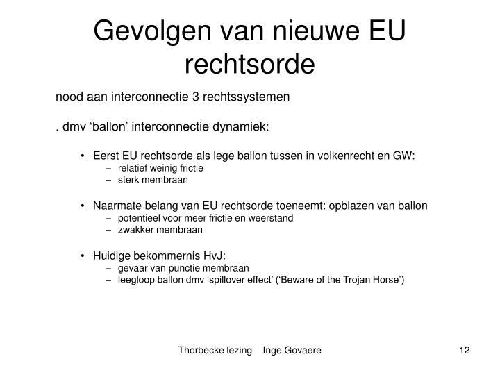 Gevolgen van nieuwe EU rechtsorde