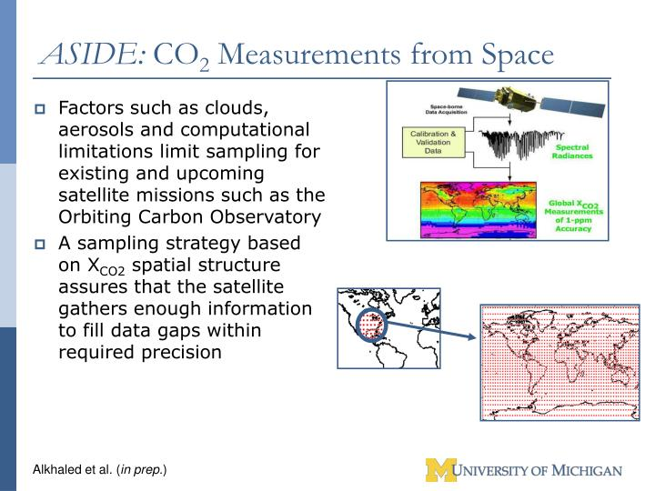 Factors such as clouds, aerosols and computational limitations limit sampling for existing and upcoming satellite missions such as the Orbiting Carbon Observatory