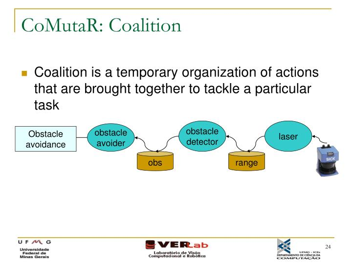CoMutaR: Coalition