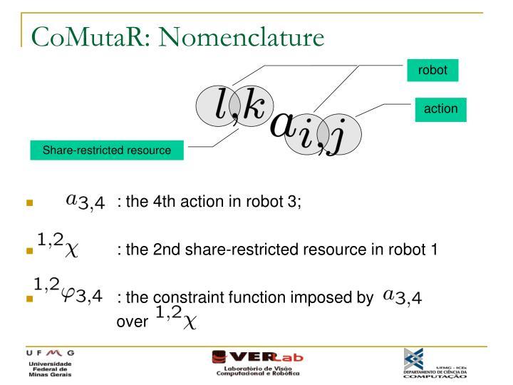 CoMutaR: Nomenclature