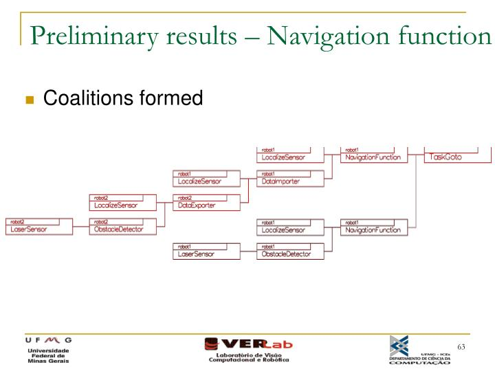 Preliminary results – Navigation function