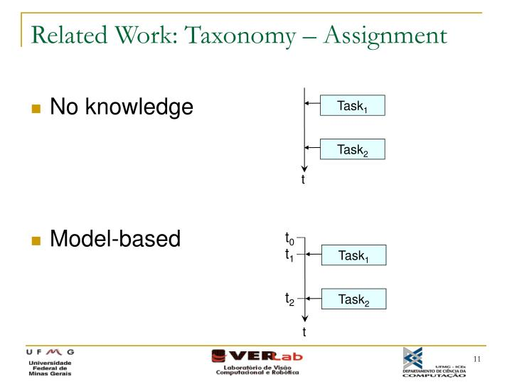 Related Work: Taxonomy – Assignment
