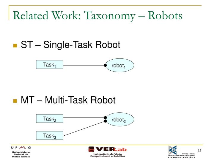 Related Work: Taxonomy – Robots