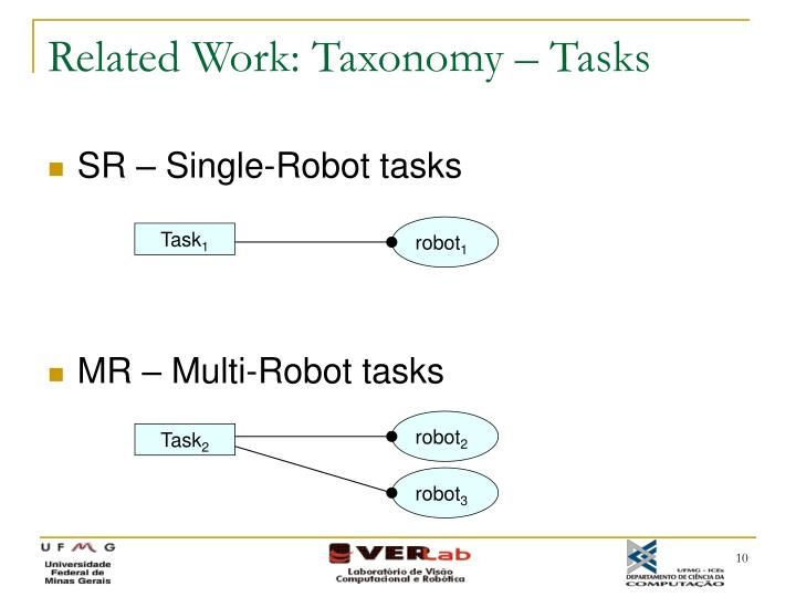 Related Work: Taxonomy – Tasks