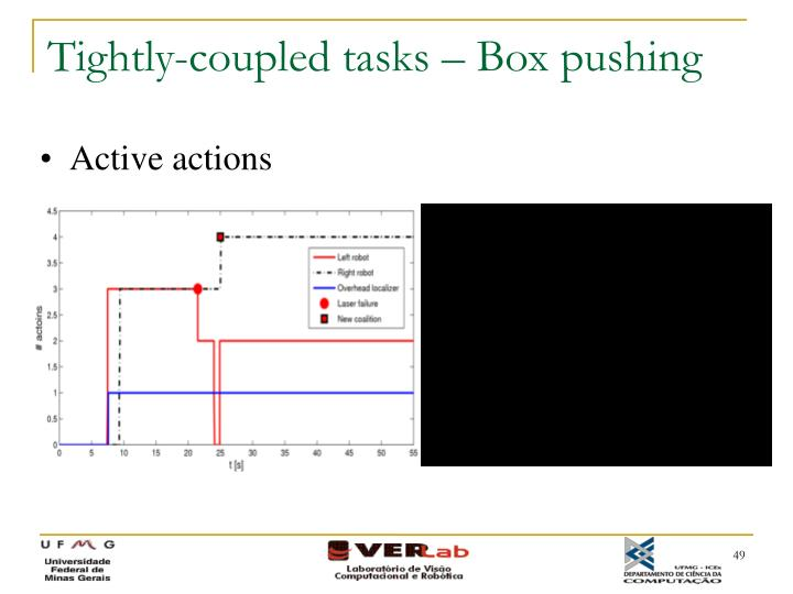 Tightly-coupled tasks – Box pushing