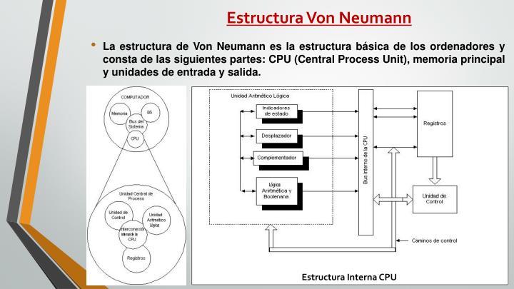 Estructura Von Neumann