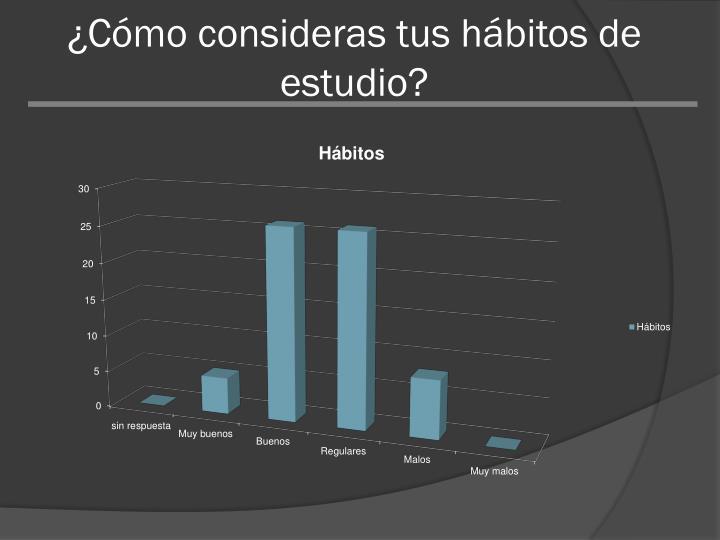 ¿Cómo consideras tus hábitos de estudio?