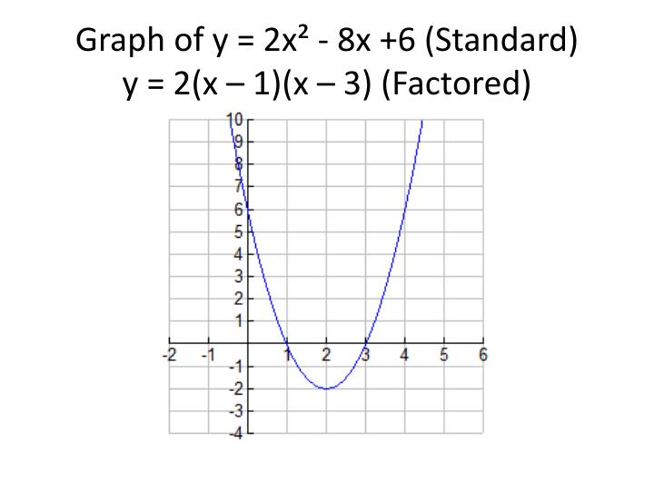PPT - Grade 10 Academic Math Chapter 3 – Analyzing and ...