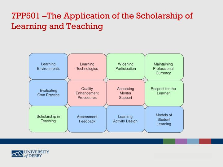 7PP501 –The Application of the Scholarship of Learning and Teaching