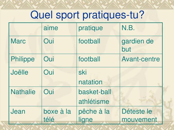 Quel sport pratiques-tu?