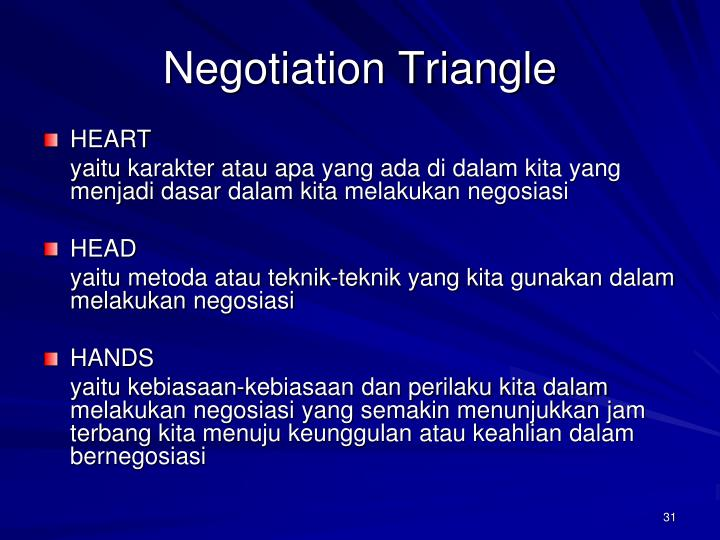 Negotiation Triangle
