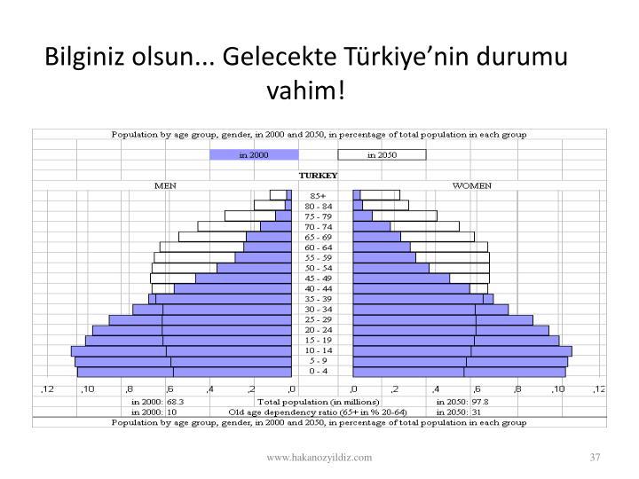 Bilginiz olsun... Gelecekte Trkiyenin durumu vahim!