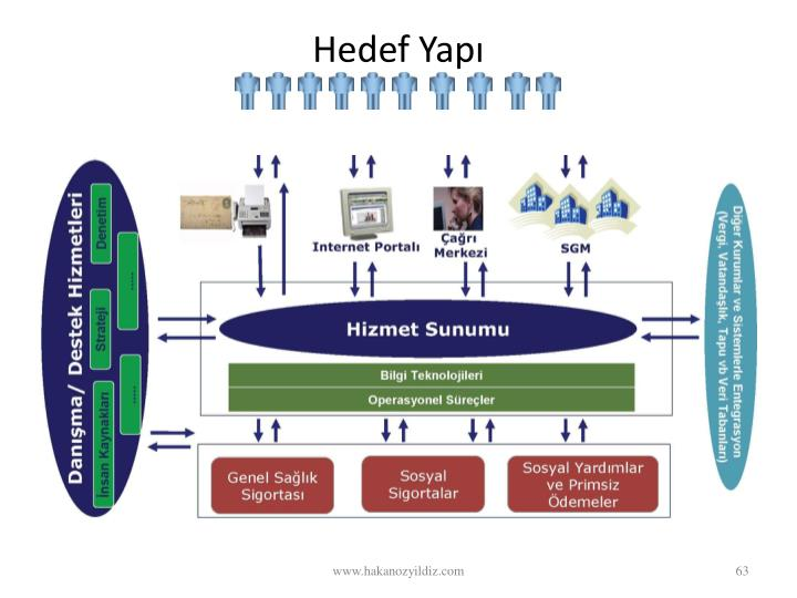 Hedef Yap