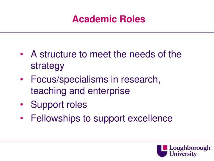 Academic Roles