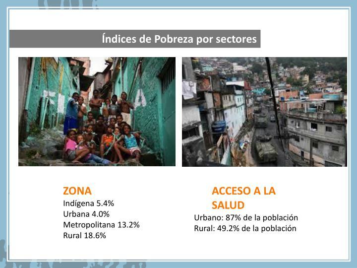 Índices de Pobreza por sectores
