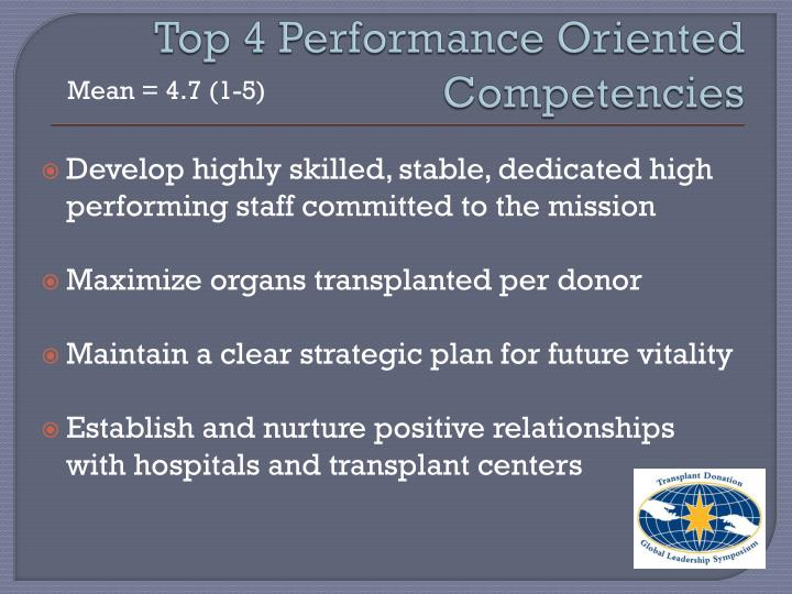 Top 4 Performance Oriented Competencies