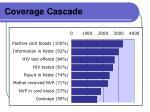 coverage cascade