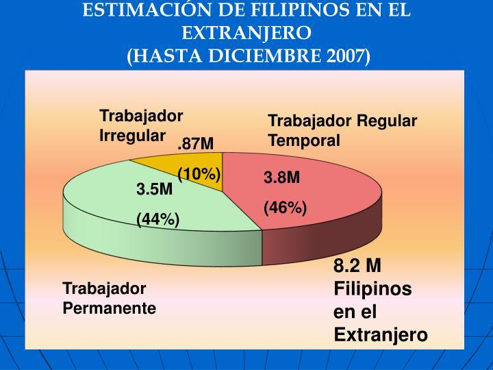 ESTIMACIÓN DE FILIPINOS EN EL EXTRANJERO