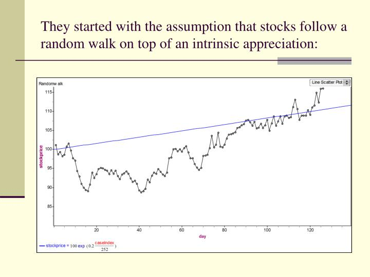 They started with the assumption that stocks follow a random walk on top of an intrinsic appreciation: