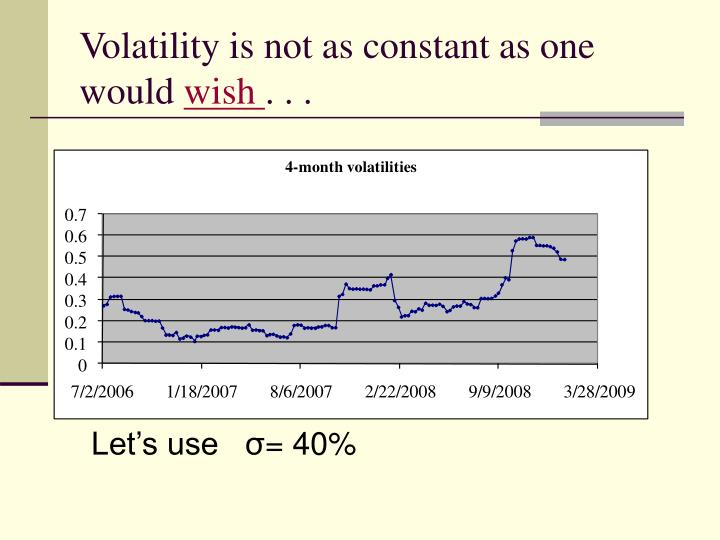 Volatility is not as constant as one would