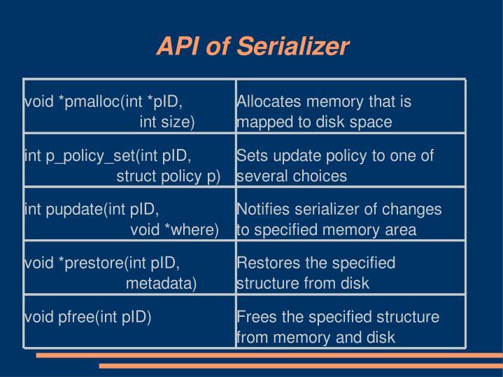 API of Serializer