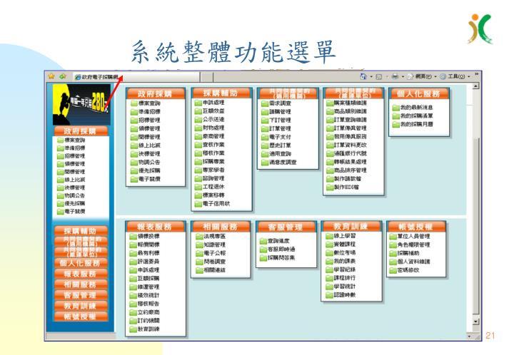 系統整體功能選單