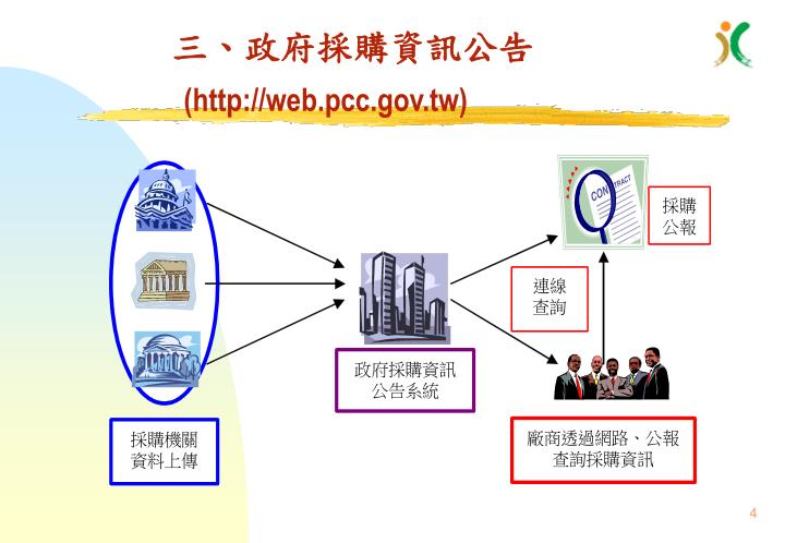 三、政府採購資訊公告