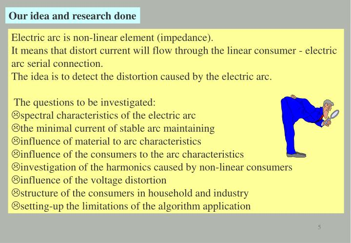 Our idea and research done