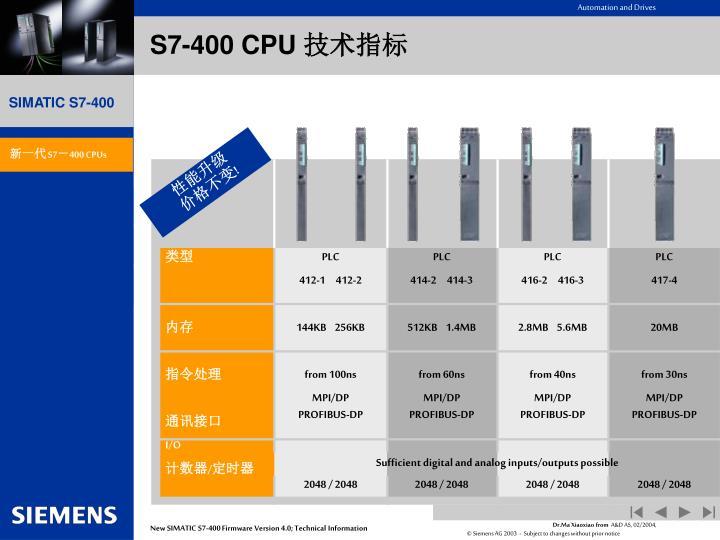 S7-400 CPU