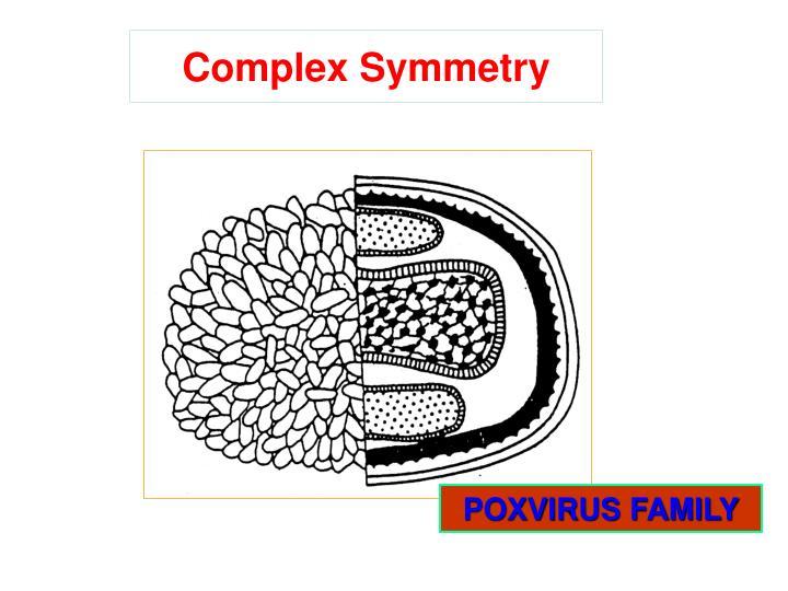 Complex Symmetry