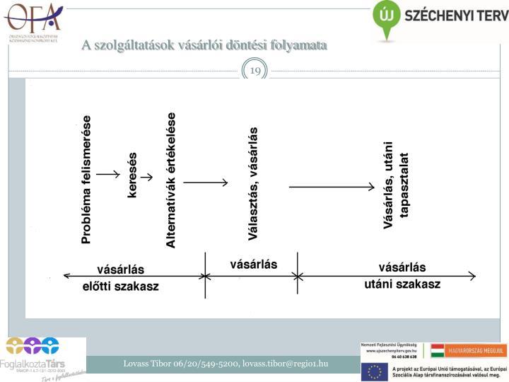 A szolgáltatások vásárlói döntési folyamata