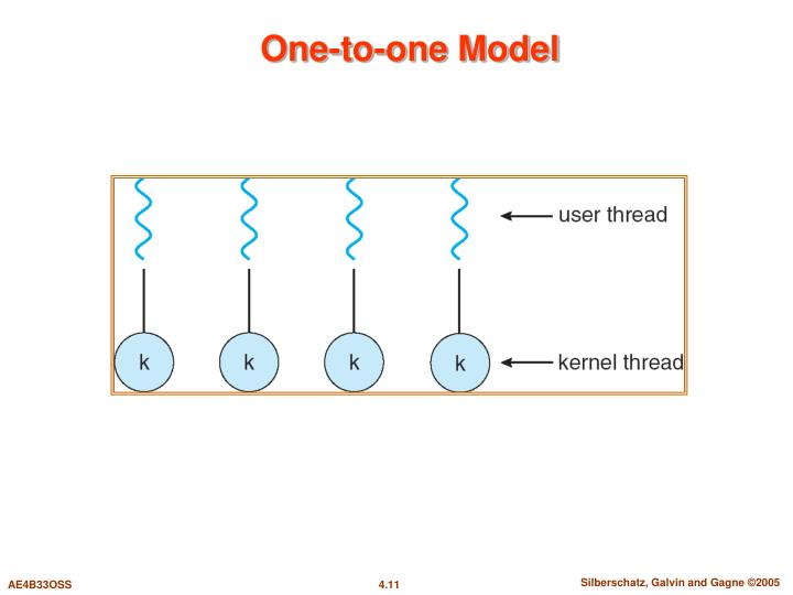 One-to-one Model