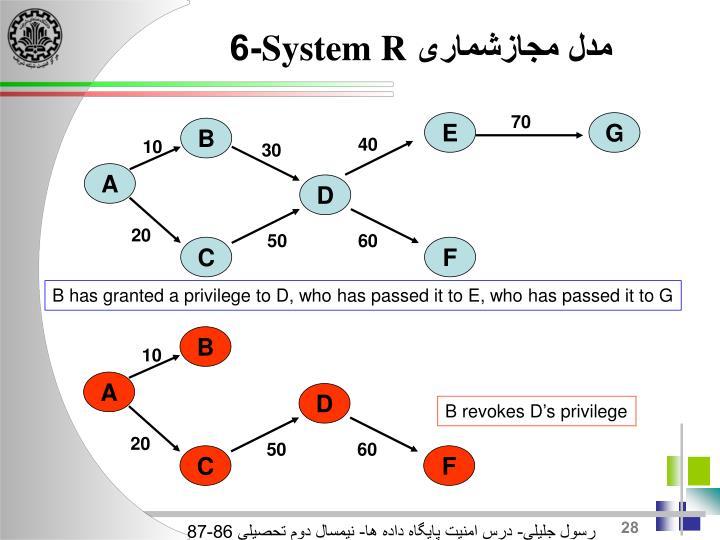 رسول جليلي- درس امنيت پايگاه داده ها- نيمسال دوم تحصيلي 86-87
