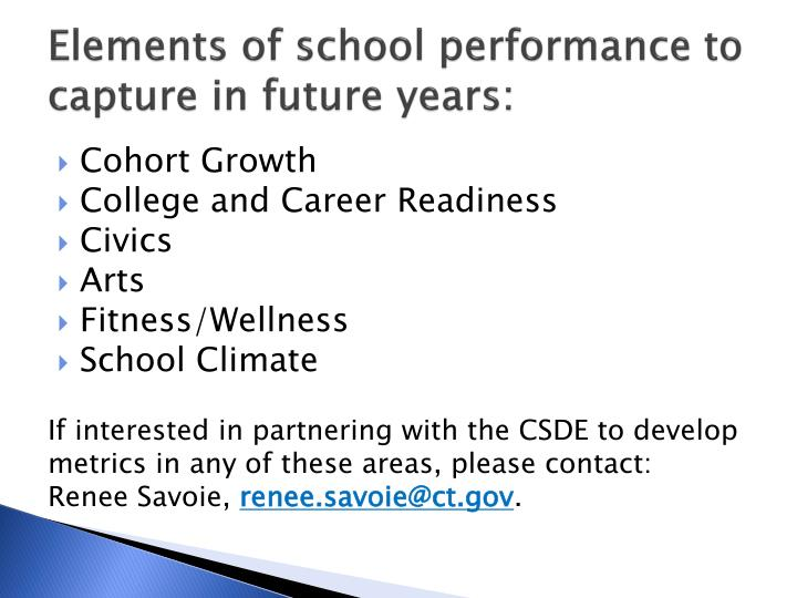 Elements of school performance to capture in future years: